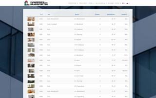 Brandstaetter Liste